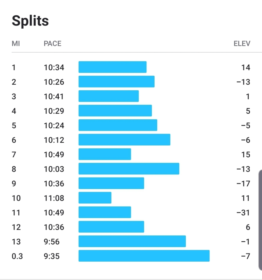 Screenshot_20191013-121625_Strava.jpg